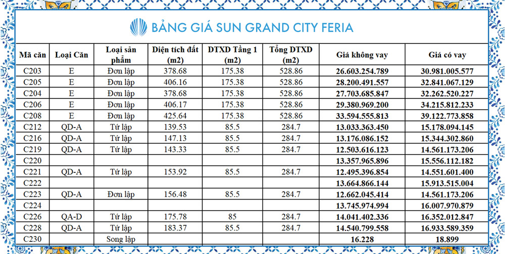bảng giá sun grand city feria